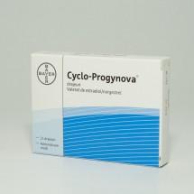 Cyclo Progynova Gewichtszunahme